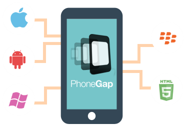 phonegap-development